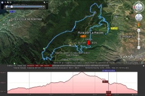 מפה מסלול אופניים